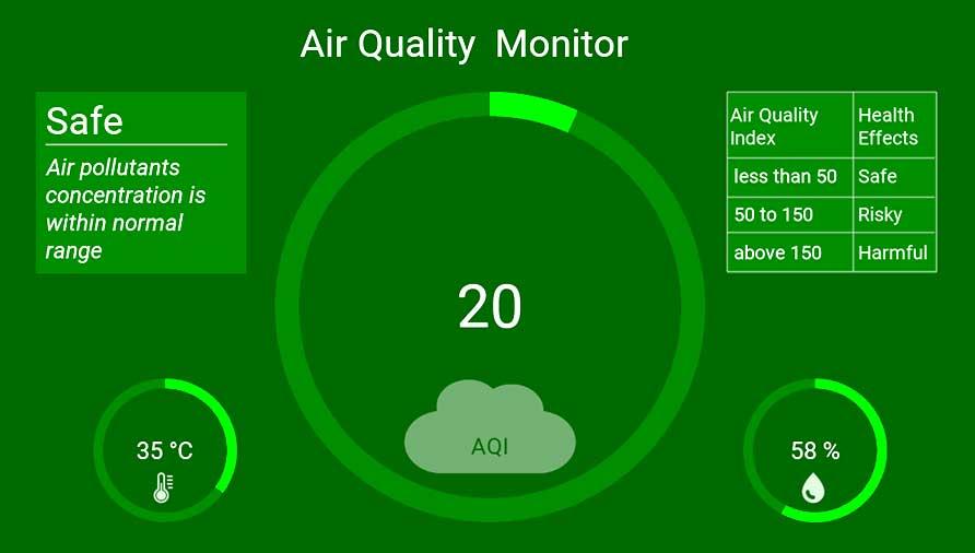 Senseair Air Quality Monitor